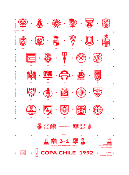 afiche-Copa-Chile-1992_2-01-1512x2048.png