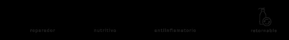 Aceite Humectante Cuerpo Alegría(Ulmo)