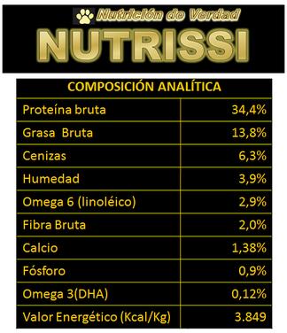 Nutrissi_Composicion.png