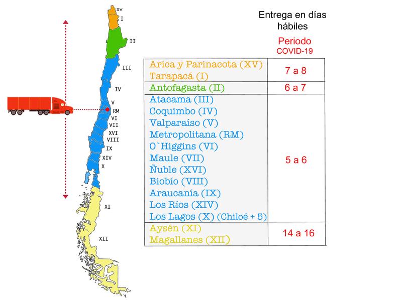 Mapa_Chile_entregas_GrowMe_-_Periodo_COVID-19_-_250820.jpg