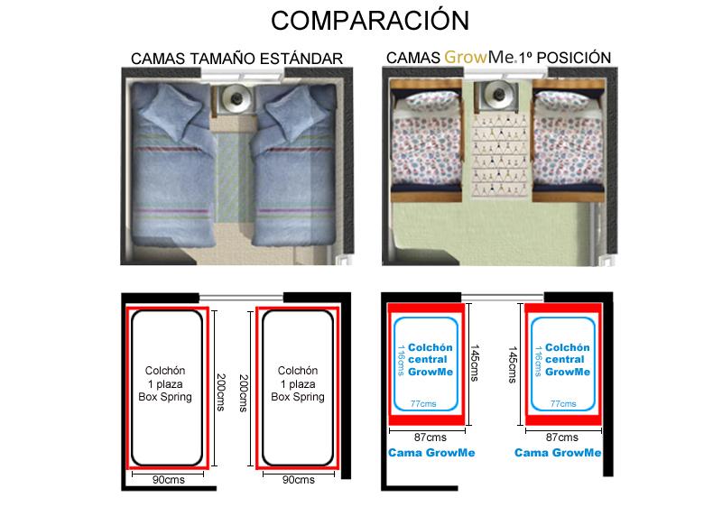 Comparación_camas_estandar_1_plaza_y_GrowMe_medidas_camas.jpg