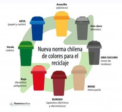 Norma-chilena-reciclaje1-e1403717633319.jpg