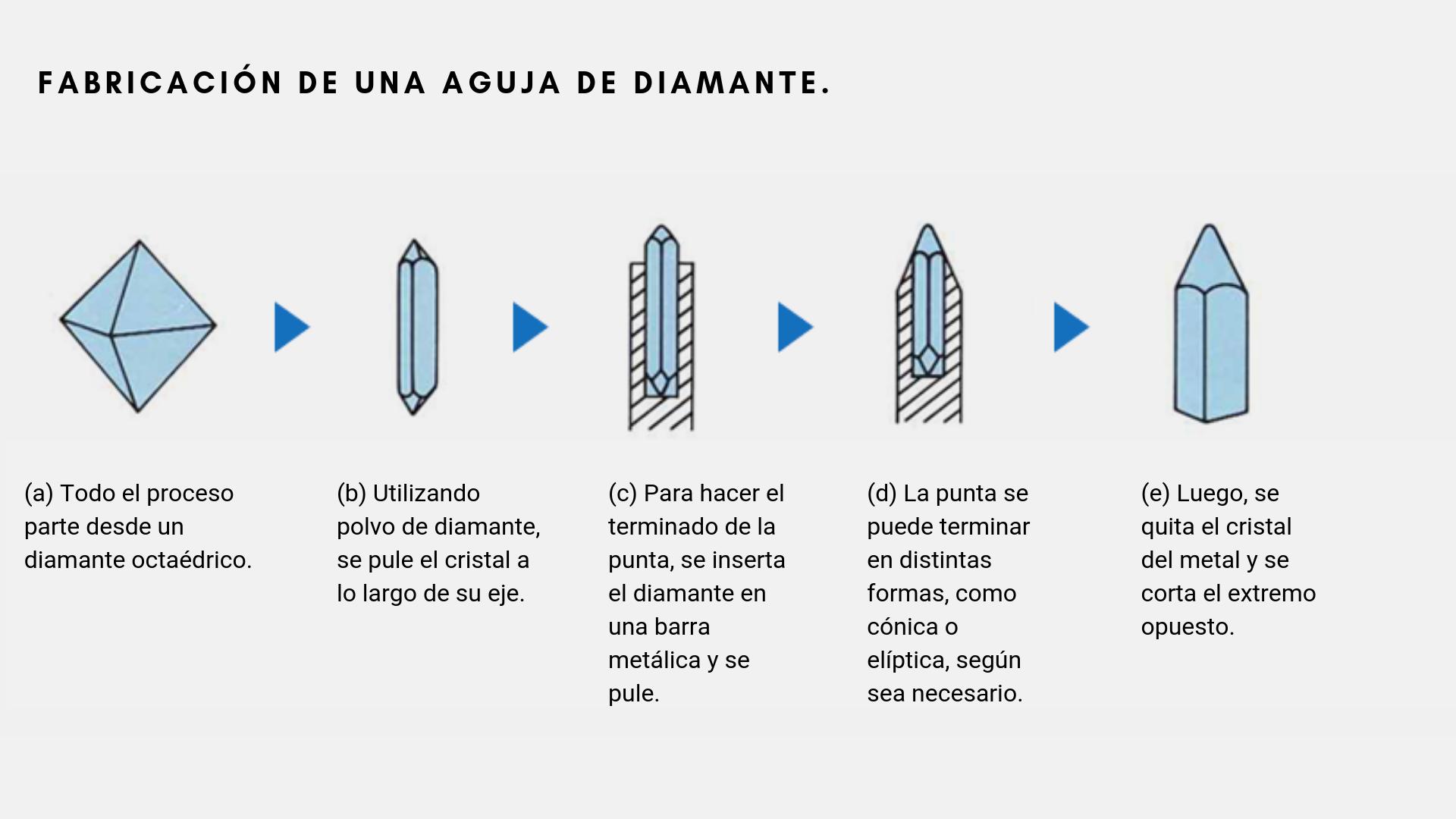 Tipo_de_aguja.png