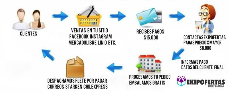 gana_dinero_gratis