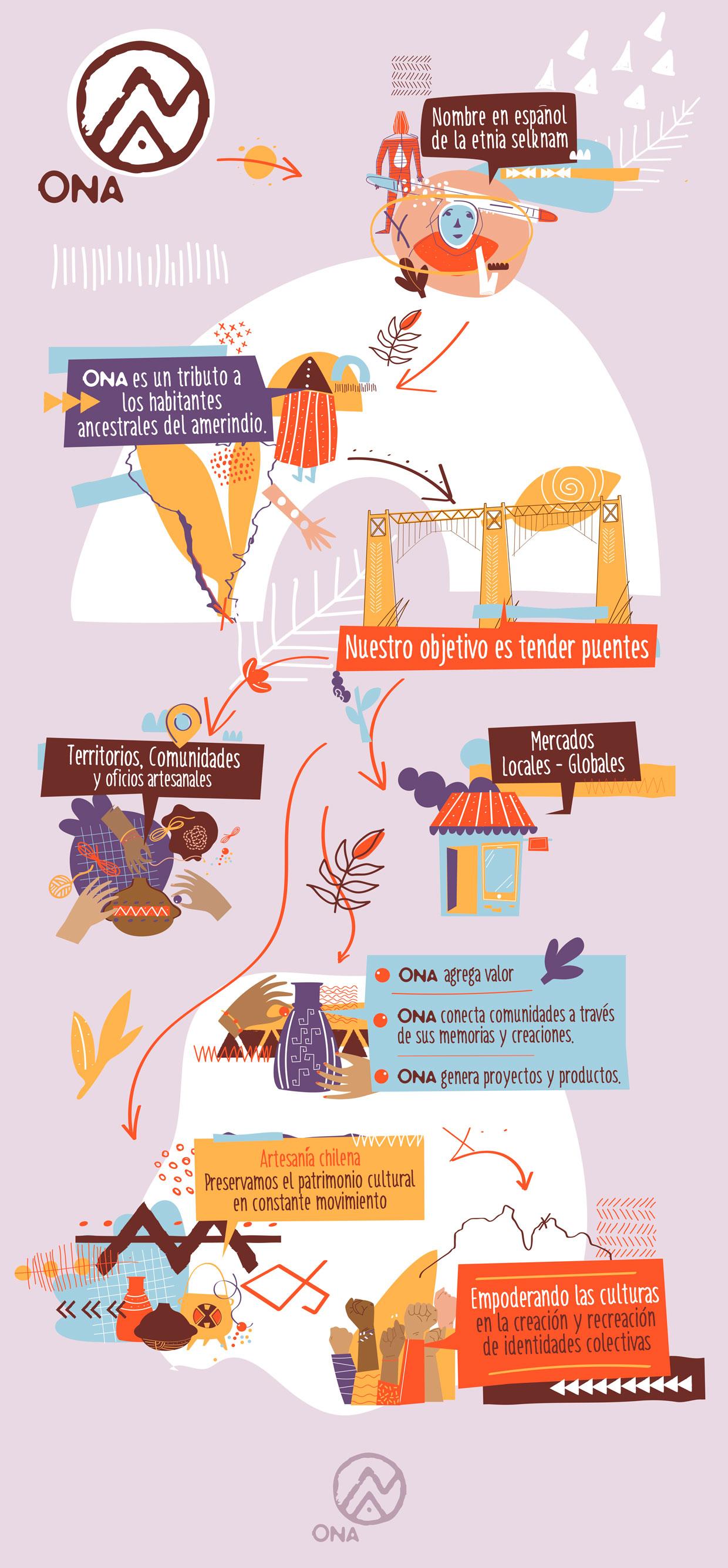 Infografía_ONA_2.jpg