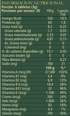 Spirulina Beauty (ESPIRULINA)