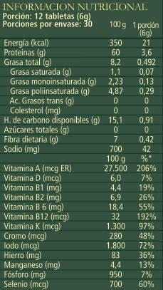 Spirulina Sports (ESPIRULINA, 360 tabletas)