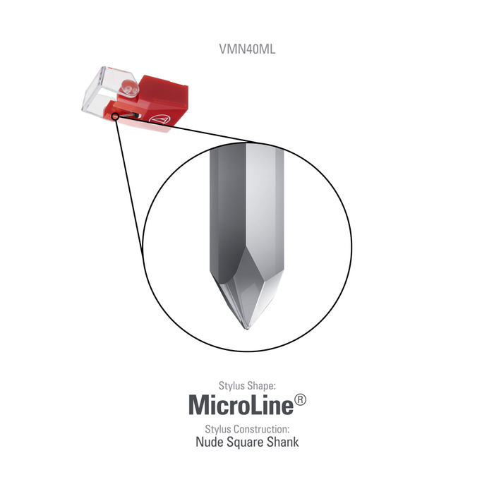 Aguja VMN40ML (Micro Line)